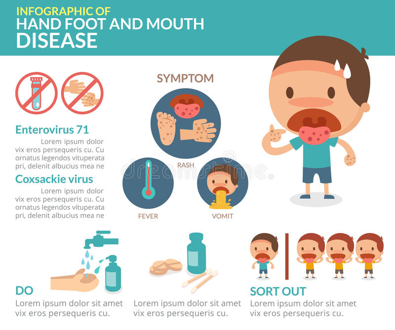 Hand foot and mouth disease. stock photography