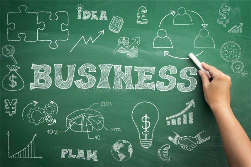 Hand getrokken bedrijfspictogrammen op groen bord stock illustratie