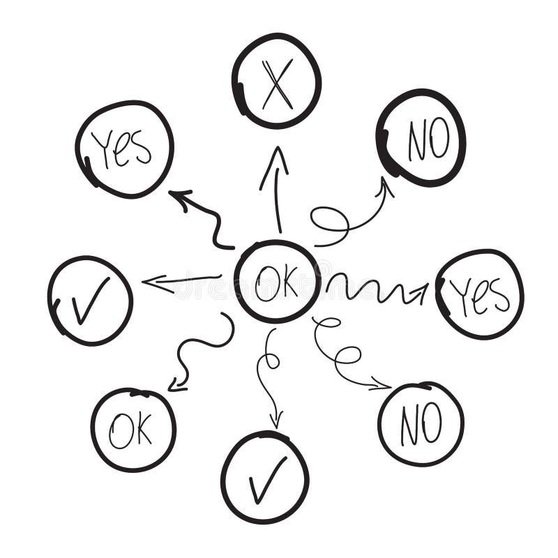 Hand getrokken diagram of stroomschema vector illustratie