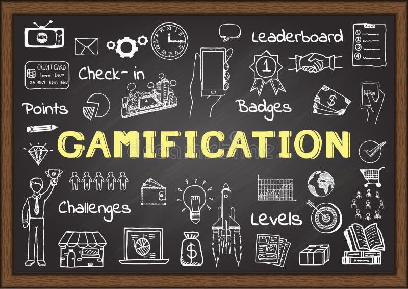 Hand getrokken pictogrammen over gamification op bord, marketing concept royalty-vrije illustratie