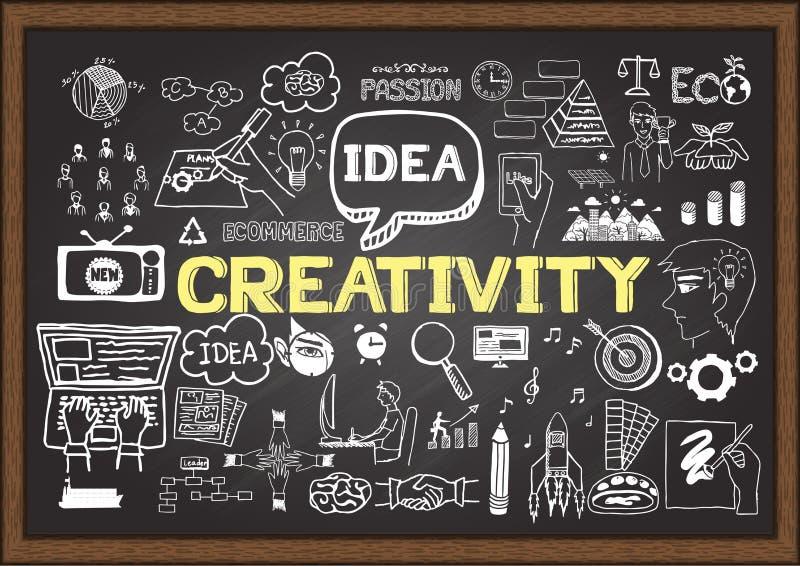 Hand gezeichnete KREATIVITÄT auf Tafel Seien Sie kreativ vektor abbildung