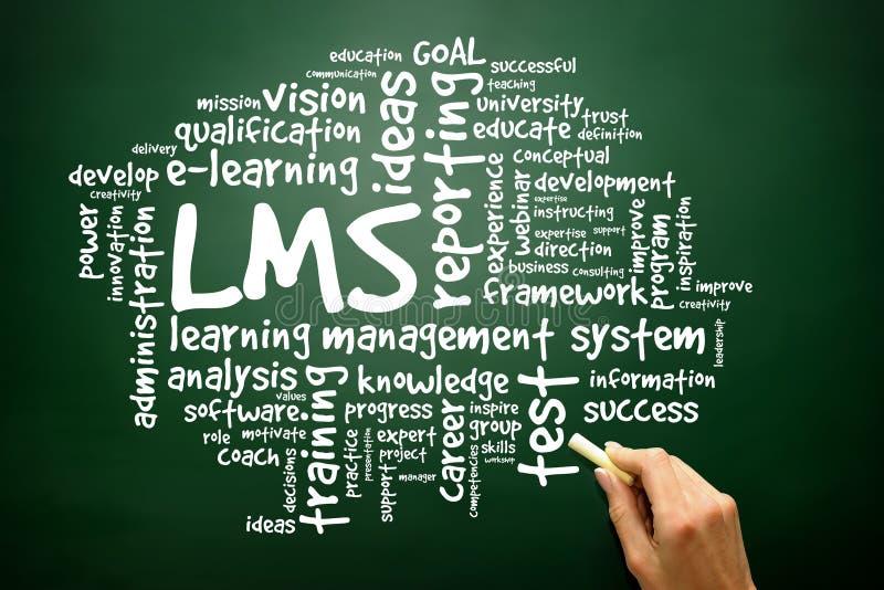 Hand gezeichnete Wortwolke des Lernens des Management-Systems (LMS) beziehen sich lizenzfreie stockfotografie