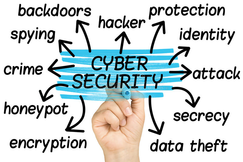 Hand highlighting Cyber Security tag cloud clear glass isolated royalty free stock images