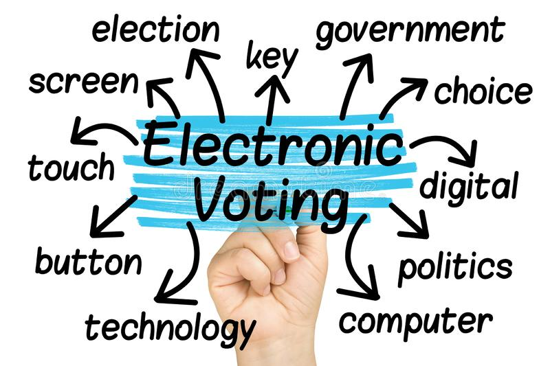 Hand highlighting Electonic Voting wordcloud or tagcloud. Isolated stock image