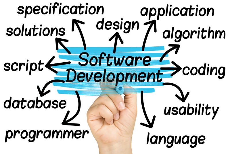 Hand highlighting Software Development tag cloud clear glass isolated royalty free stock image