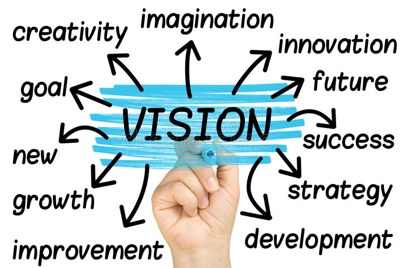 Hand highlighting word vision tag cloud isolated stock images
