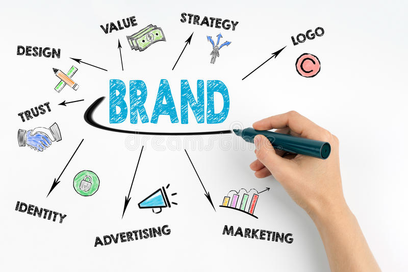 Hand with marker writing - Brand concept. White background stock photography
