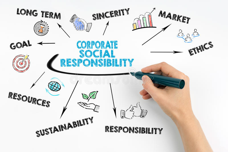 Hand with marker writing, Corporate Social Responsibility Concept.  stock photography