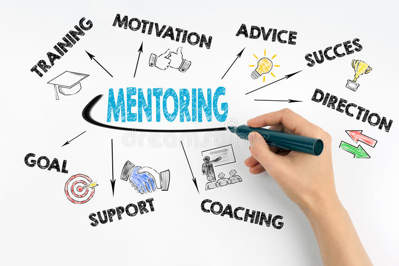 Download Hand With Marker Writing - Mentoring Concept Stock Photo - Image of people, coach: 81316238