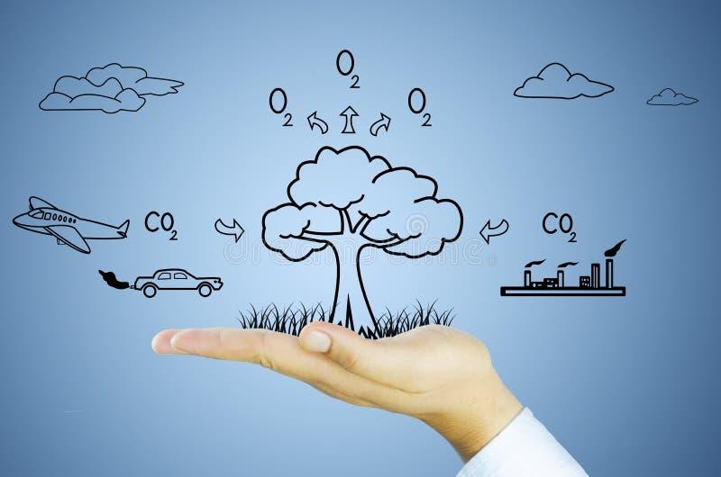 Hand med trädminskningglobal uppvärmning, fotosyntes vektor illustrationer