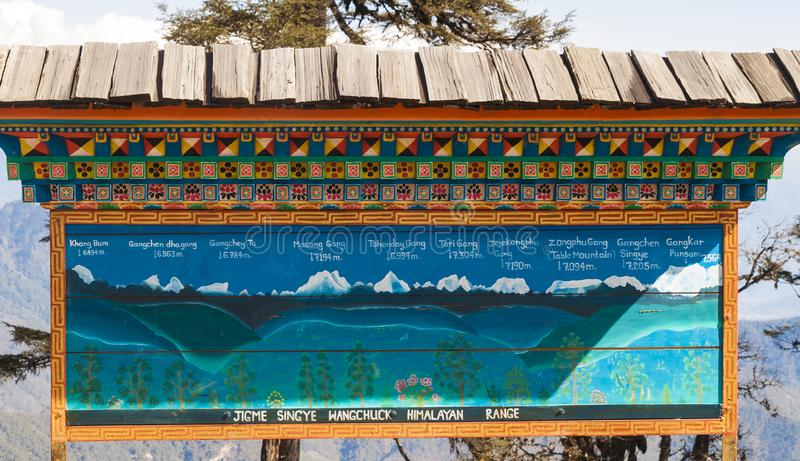 Hand painted Information board describing the most high mountains of JIGME SINGYE WANGCHUCK Himalayan Range visible on Dochula Pas. S in Thimphu, Bhutan royalty free stock photography