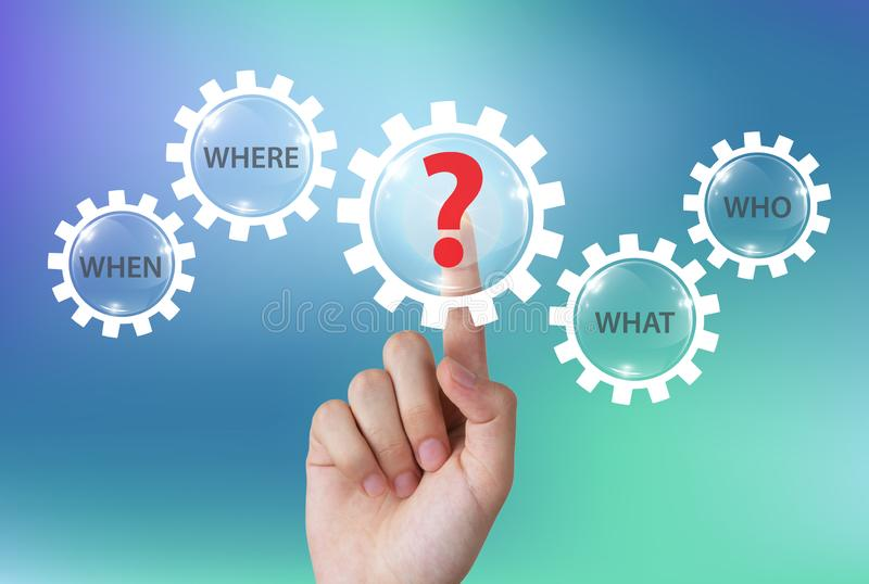 Hand pushing question mark icon with question words on touch screen royalty free stock image