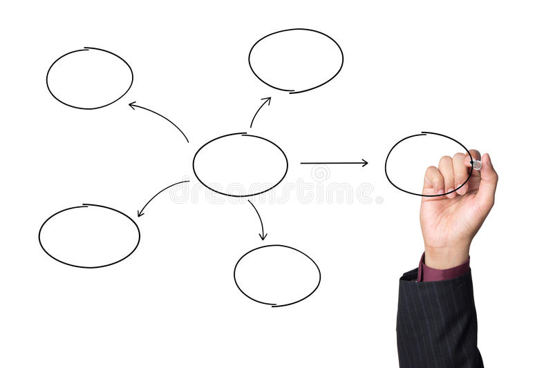 Download Hand Sketching A Flow Diagram Stock Image - Image: 24499111