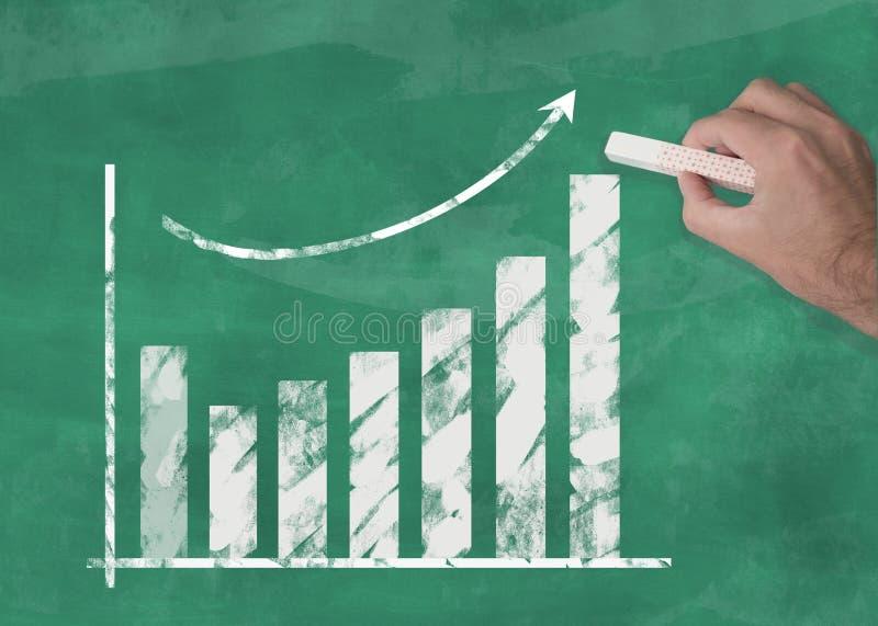 Hand som drar det stigande kurvdiagrammet på svart tavla som illustrerar affärsframgång eller stigande aktiekurser arkivbilder