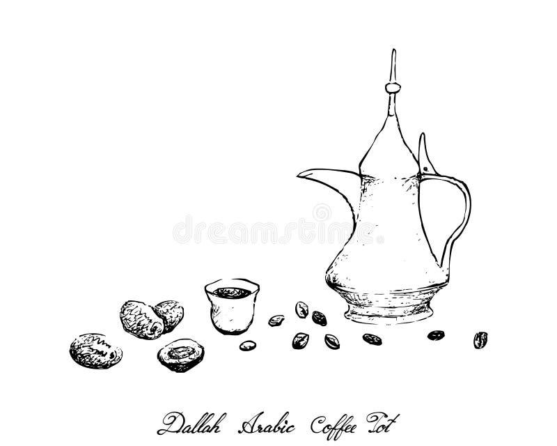 Hand som dras av Dallah eller den traditionella krukan för turkiskt kaffe royaltyfri illustrationer