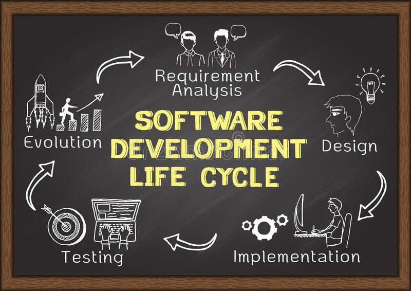 Hand som dras om cirkulering för liv för programvaruutveckling royaltyfri illustrationer