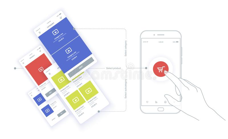 The hand touches the button of the mobile interface. User experience. User interface. A web site wireframe, a page. Layout of a web site, an online store vector illustration