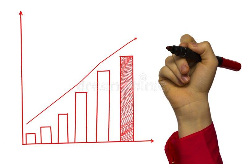 Hand van de grafiek van de zakenmantekening een het groeien grafiek stock foto