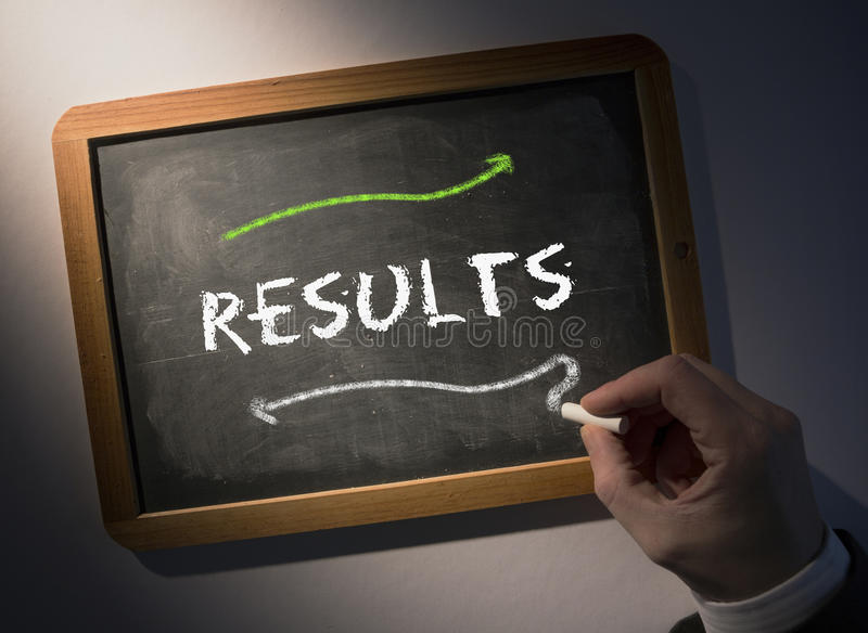 Hand writing Results on chalkboard stock images