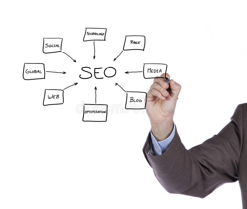 Download Hand Writing A SEO Schema On The Whiteboard Stock Image - Image: 18304549