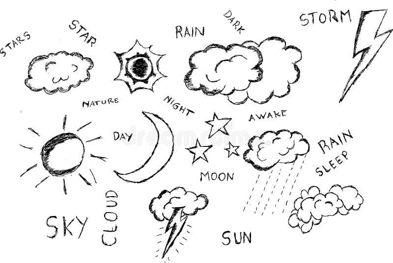 Handattraktion, skissar av himmelobjekt stock illustrationer