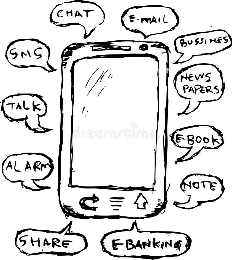 Handattraktion skissar - funktion av mobiltelefonen vektor illustrationer