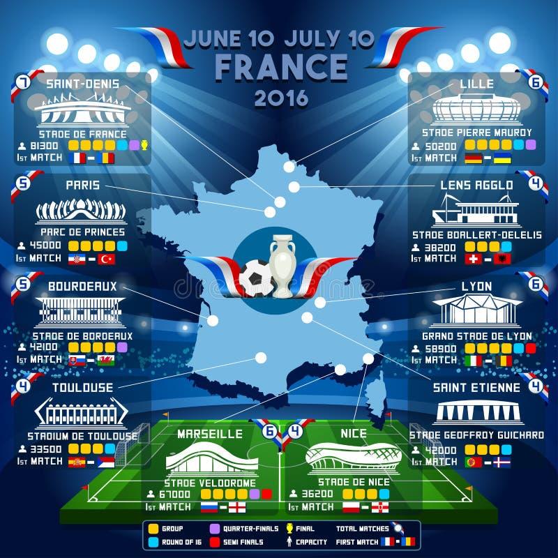 Handbok 2016 för koppEUROstadion royaltyfri illustrationer