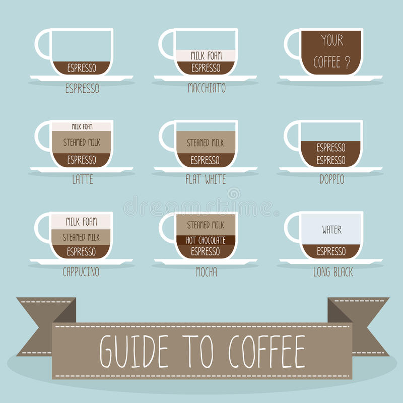 Handbok till kaffe royaltyfri illustrationer