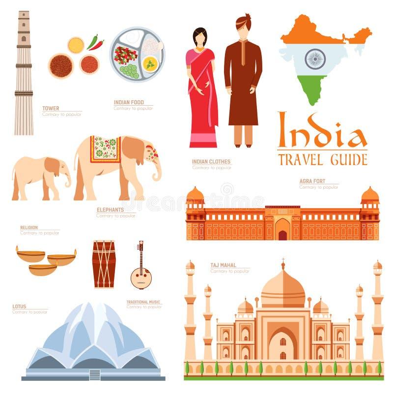 Handboken för semestern för det landsIndien loppet av gods, förlägger och presenterar Uppsättning av arkitektur, mode, folk, obje vektor illustrationer
