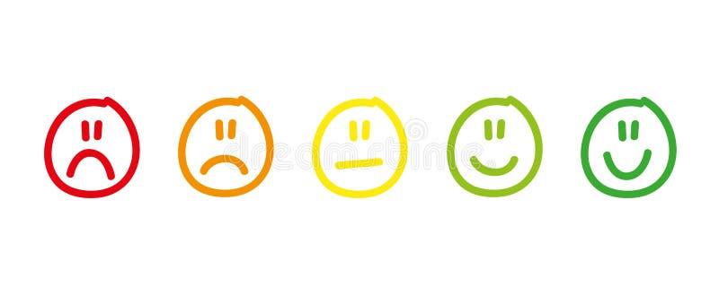 Handdrawn Bewertungs-Zufriedenheits-Feedback in der Form von ausgezeichnetem gutem normalem schlechtem schrecklichem der Gefühle stock abbildung