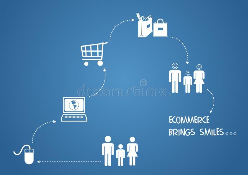 handel elektroniczny uśmiechy ilustracja wektor
