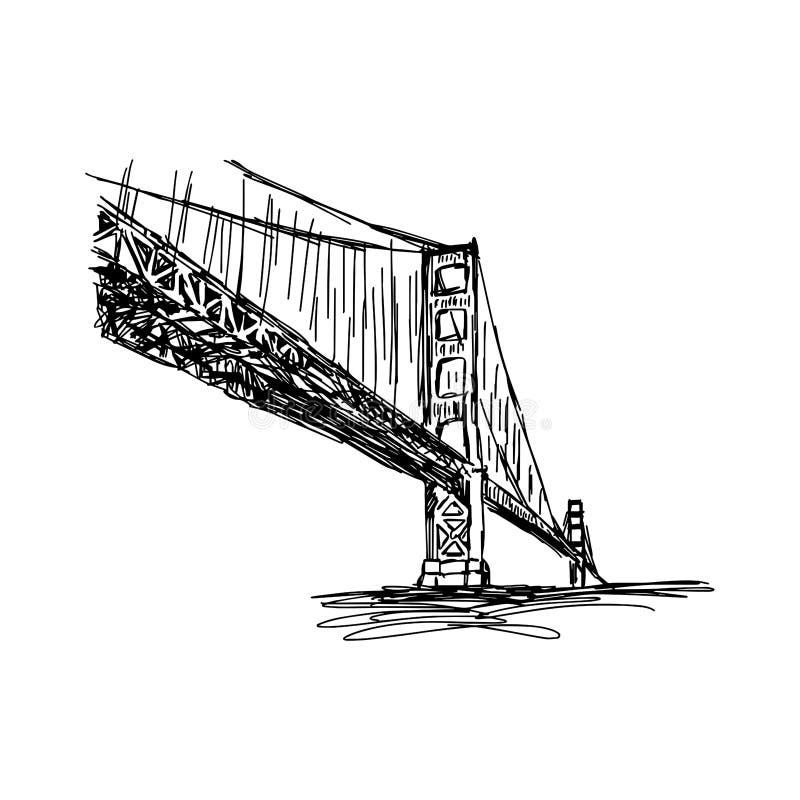 Handen för illustrationvektorklottret som dras av, skissar den San Francisco bron royaltyfri illustrationer