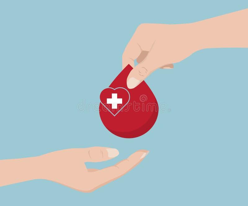 Handen ger blodvektorillustrationen royaltyfri illustrationer