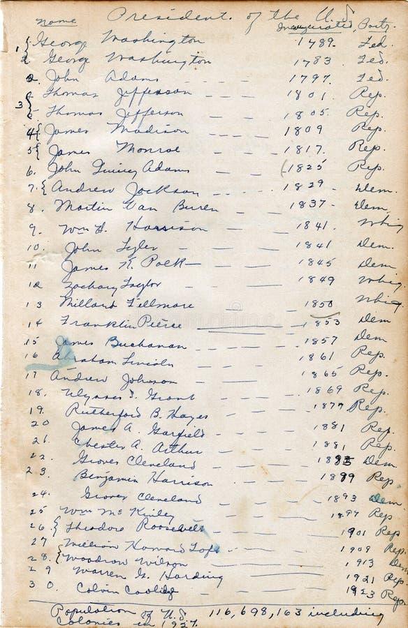 Handgeschriebene Liste von Präsidenten Vereinigter Staaten bis zu 1923 lizenzfreie stockbilder