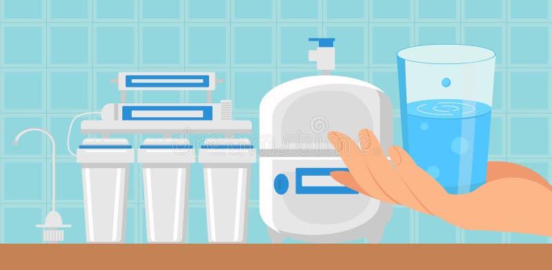 Handinnehavexponeringsglas renade vatten vektor stock illustrationer