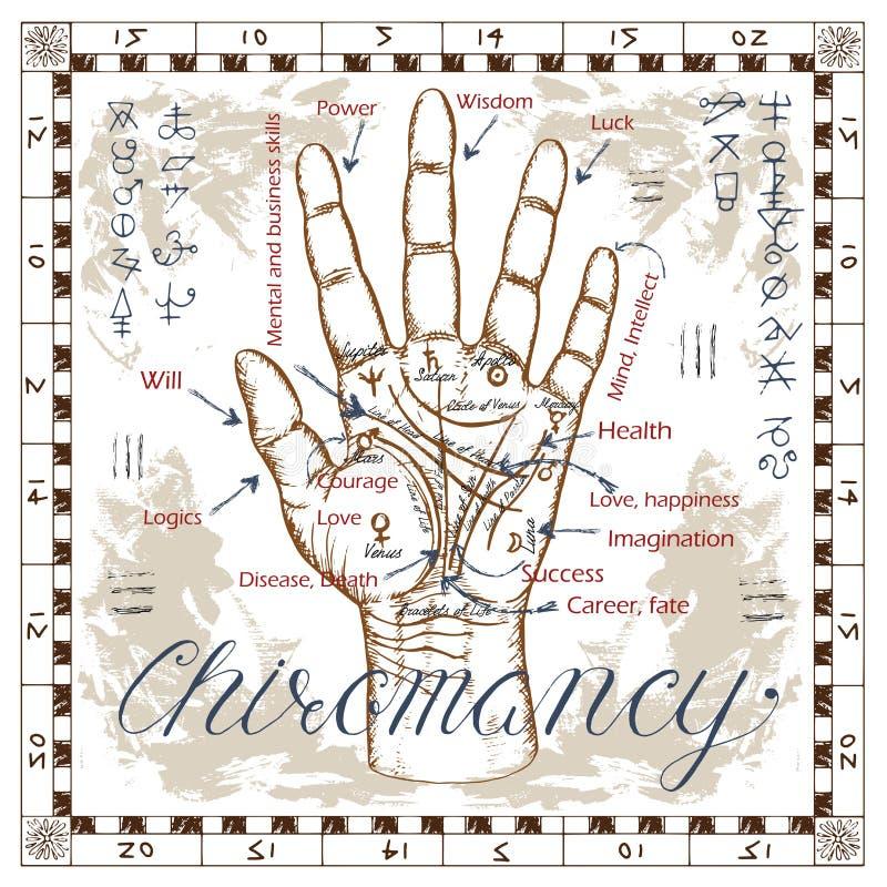 Handlesekunstdiagramm mit Palme, Linien und mystischen Symbolen lizenzfreie abbildung