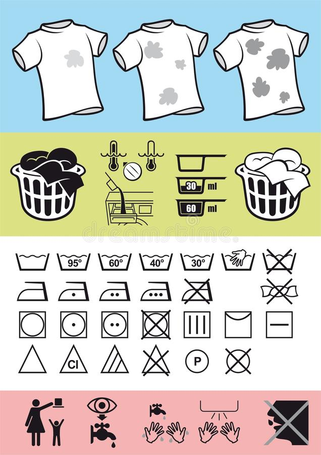 Handling and care of clothing. Picture symbols on clothing to help correct use of clothes and take care of it. Rules for washing and cleaning help stock illustration