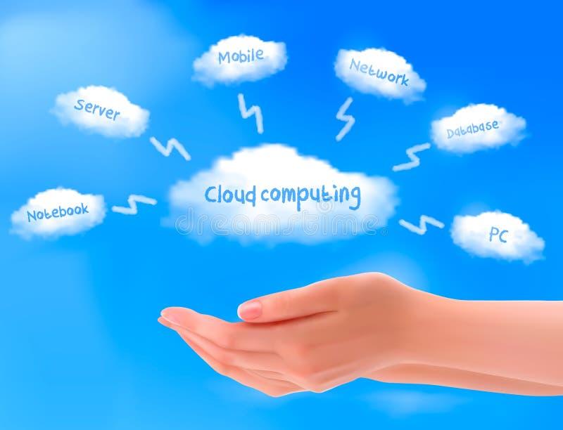 hands det beräknande begreppet för den blåa oklarheten skyen royaltyfri illustrationer