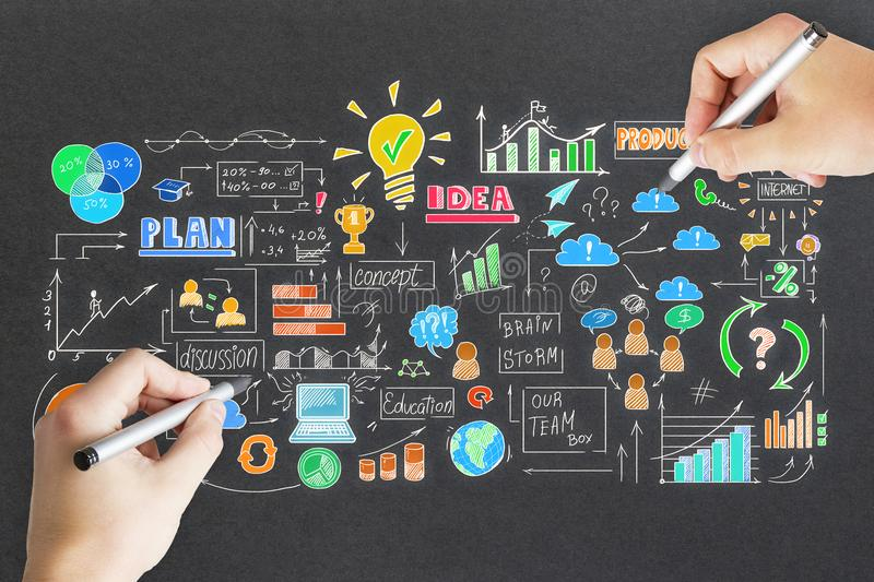 Success and plan concept stock images