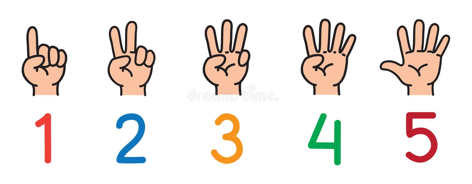 Cartoon Characters 3 Fingers : Hands with fingers icon set for counting education stock