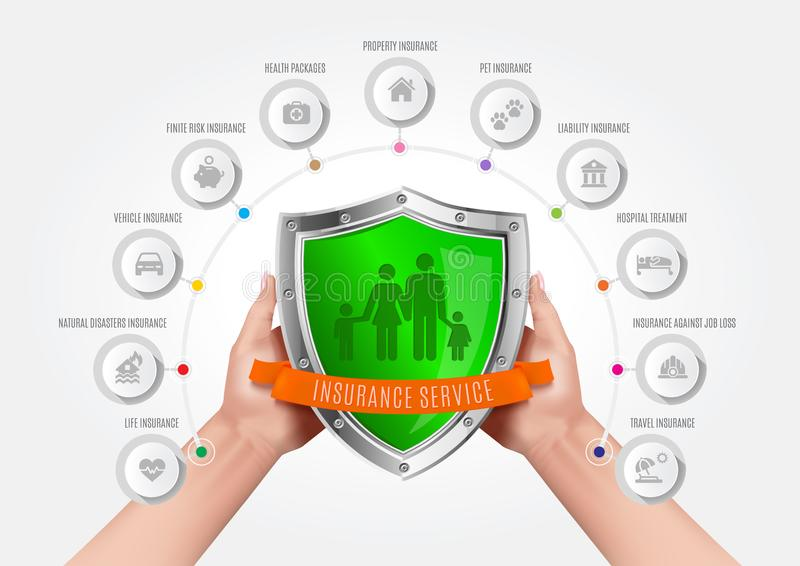 Hands holding a protective shield for the family. stock image