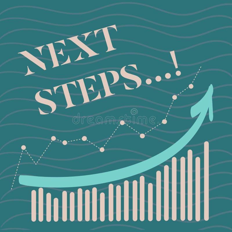 Handschriftstext nächste Schritte Konzeptbedeutung nach Bewegungs-Strategie-Plan geben Richtungs-Richtlinie lizenzfreie abbildung