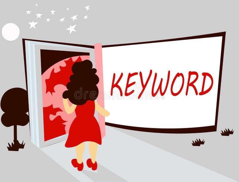 Handschriftstext-Schreiben Schlüsselwort Konzeptbedeutung Wort-Konzept mit wichtiger Marketingstrategie der hohen Bedeutung vektor abbildung
