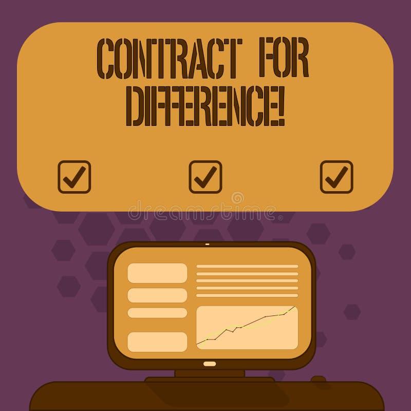 Handschriftstext Vertrag für Unterschied Konzeptbedeutungsvertrag zwischen einem Investor und einer Emissionsbank brachte an stock abbildung