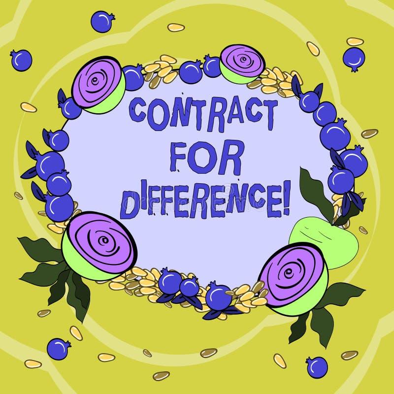 Handschriftstext Vertrag für Unterschied Konzeptbedeutungsvertrag zwischen einem Investor und einem Emissionsbank Blumenkranz mac stock abbildung