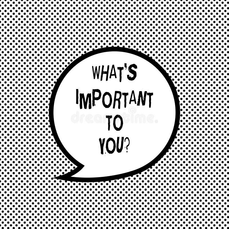 Handschriftstextschreiben, welches S zu Youquestion wichtig ist Konzeptbedeutung sagen uns Ihren Prioritätszielzielen lizenzfreie abbildung