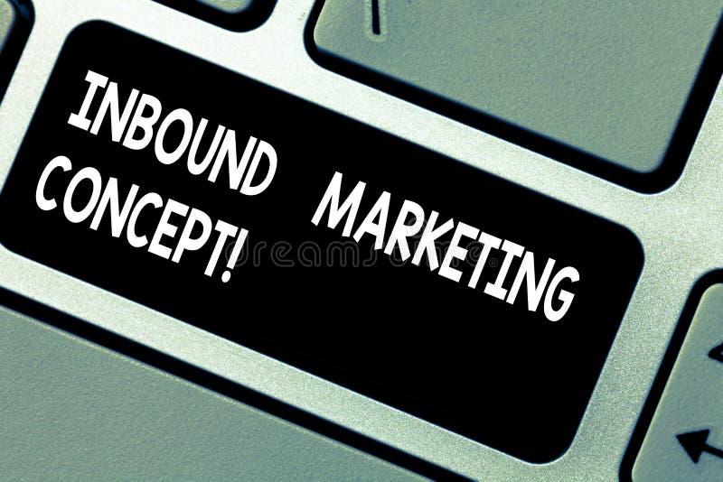 Handschrifttekst Binnenkomend Marketing Concept Concept die strategie betekenen die zich bij het aantrekken van de zeer belangrij stock illustratie