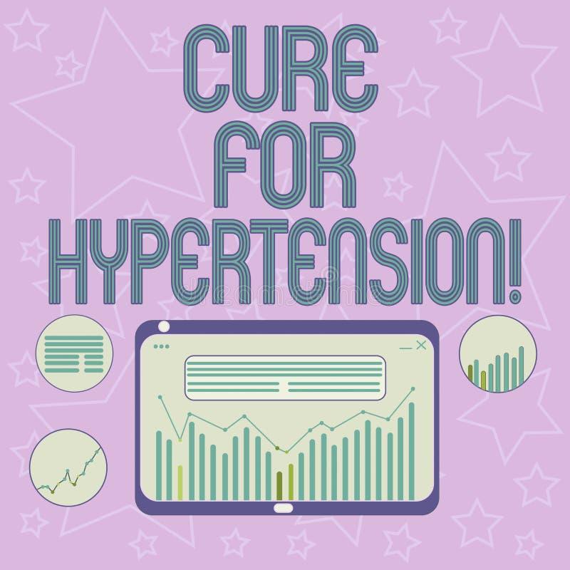 Handschrifttekst het schrijven Behandeling voor Hypertensie Concept die Ertoe brengend behandeling om de bloeddruk Digitale Combi royalty-vrije illustratie