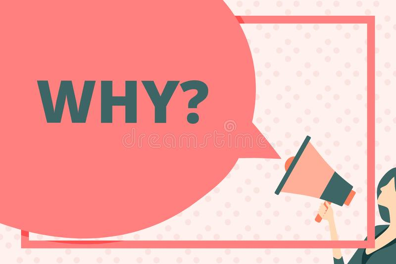 Handskrifttext som skriver Whyquestion Begreppsbetydelsen som frågar för specifika svar av något, förhör frågar enormt stock illustrationer