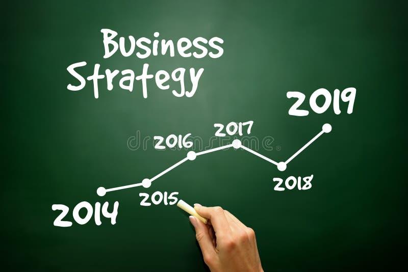 Handskrifttimeline av begreppet för affärsstrategi på svart tavla royaltyfri bild